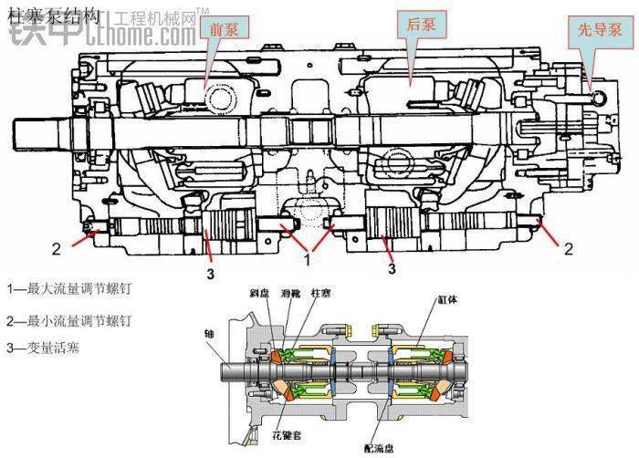 k3v112型液压泵工作原理