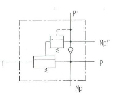 装载机之双泵合流卸荷液压系统组成及原理分析