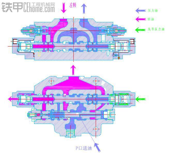 上图是流量放大阀处于左位时的油液流动示意图,此时向左转动方向盘图片