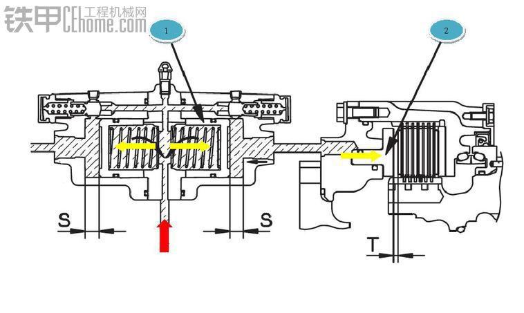 间隙调整器在装载机制动系统上的应用