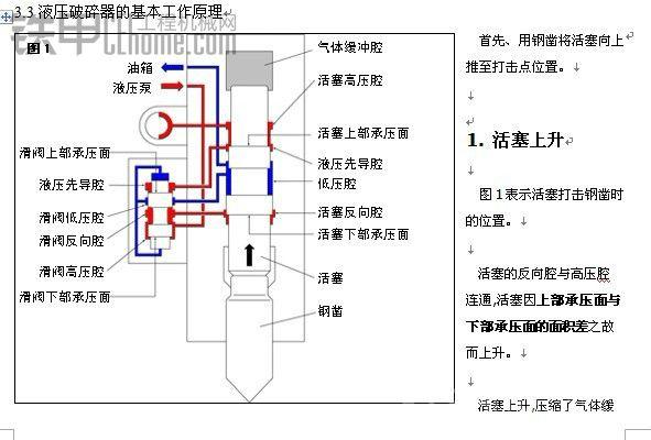 挖掘机的基本构造及工作原理