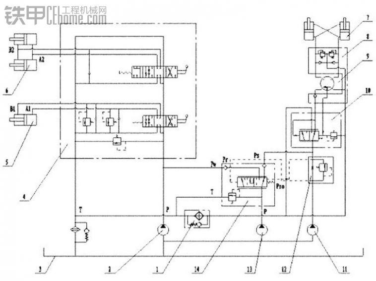 目前的装载机市场内,大部分5吨机型的液压系统都是定量分置系统,也就是一个工作泵给工作液压系统提供能量,一个转向泵给转向液压系统提供能量;但是由于在正常工况下,转向液压系统不需要大的流量,这种系统的一个缺点就是会造成转向液压系统的空载液压损失,造成燃油的浪费。 意识到上述的问题后,一种合流系统应运而生,就是在转向液压系统中配置优先阀,当转向液压系统不工作时,转向泵的流量合流到工作液压系统,从而降低工作泵的排量,而又降低了转向系统的空载压力损失,但是此种液压系统配置的优先阀由于国内产品性能不是很稳定,以国外进