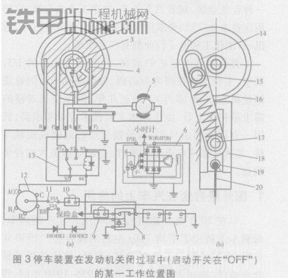 大宇挖掘机发动机熄火电磁阀工作原理