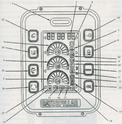 【挖掘机】仪表上的符号